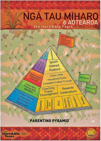 XS15_ParentingPyramid
